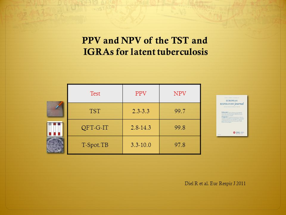 Diel R et al. Eur Respir J 2011 PPV and NPV of the TST and IGRAs for latent tuberculosis TestPPVNPV TST2.3-3.399.7 QFT-G-IT2.8-14.399.8 T-Spot.TB3.3-1