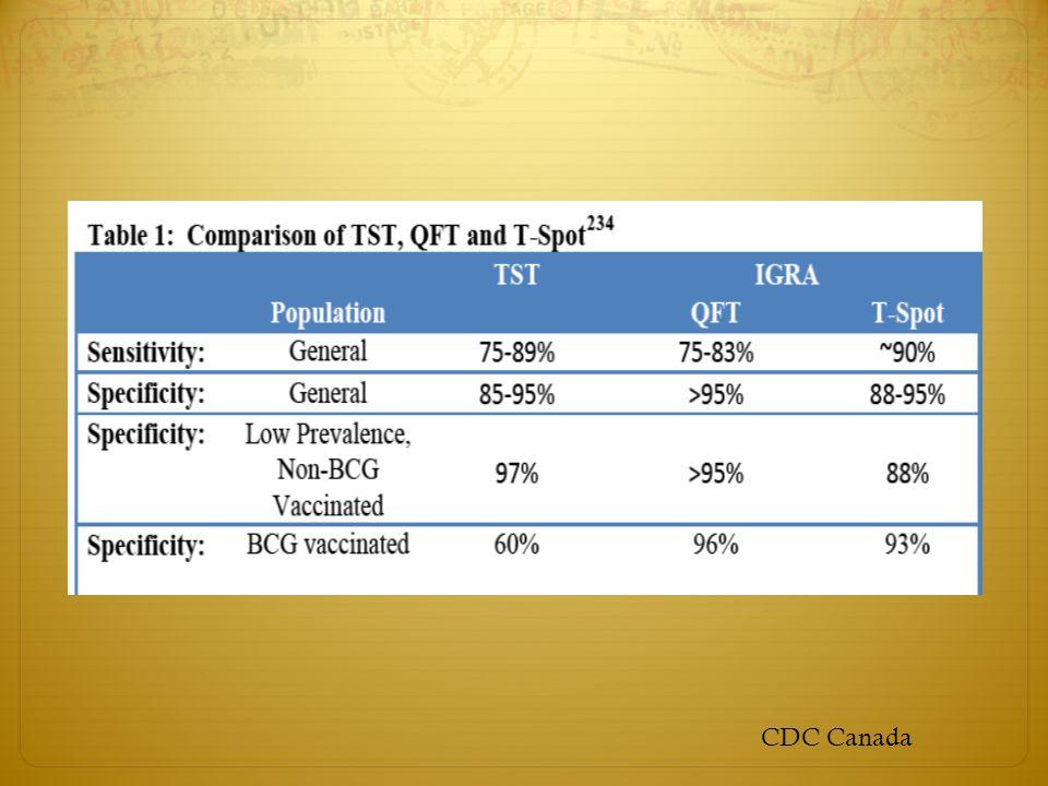 CDC Canada