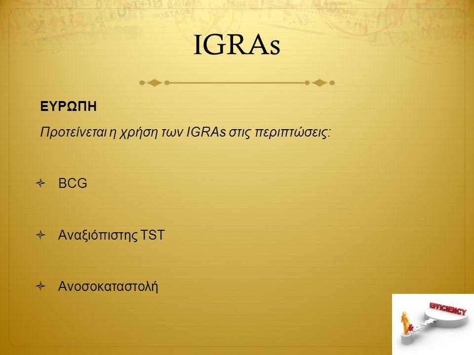 Ι GRAs ΕΥΡΩΠΗ Προτείνεται η χρήση των IGRAs στις περιπτώσεις:  BCG  Αναξιόπιστης TST  Ανοσοκαταστολή