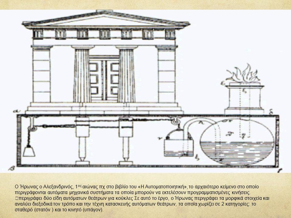 Ο Ήρωνας ο Αλεξανδρινός, 1 ος αιώνας πχ στο βιβλίο του «Η Αυτοματοποιητική», το αρχαιότερο κείμενο στο οποίο περιγράφονται αυτόματα μηχανικά συστήματα τα οποία μπορούν να εκτελέσουν προγραμματισμένες κινήσεις.