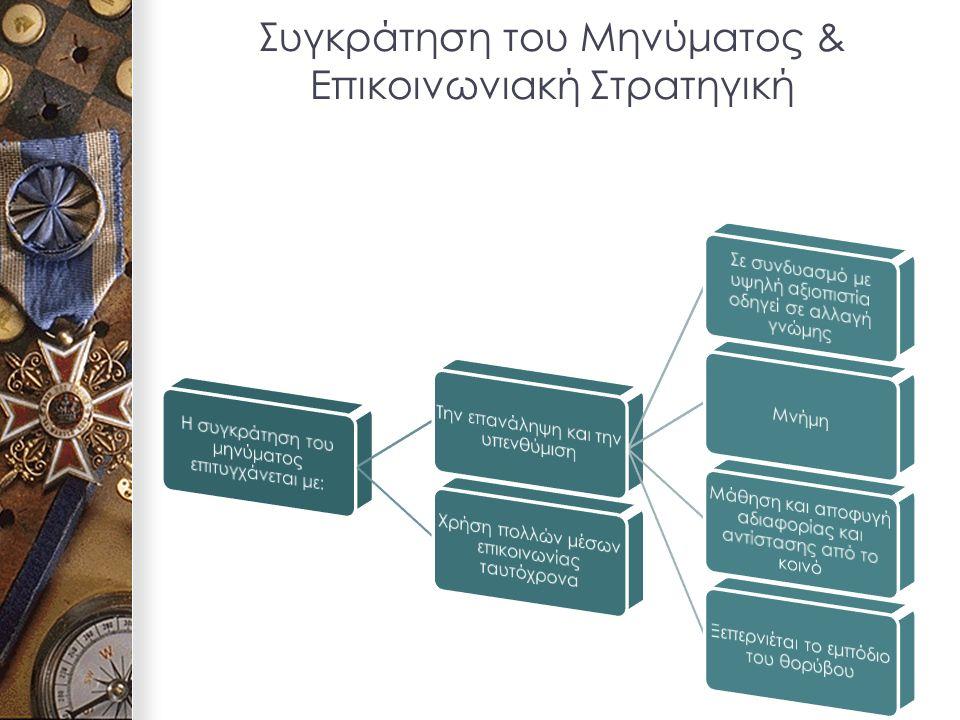 Συγκράτηση του Μηνύματος & Επικοινωνιακή Στρατηγική