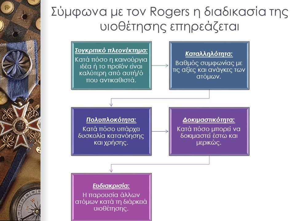 Σύμφωνα με τον Rogers η διαδικασία της υιοθέτησης επηρεάζεται Συγκριτικό πλεονέκτημα: Κατά πόσο η καινούργια ιδέα ή το προϊόν είναι καλύτερη από αυτή/ό που αντικαθιστά.