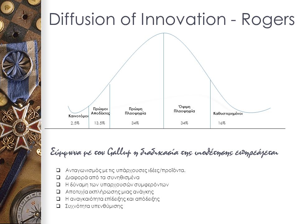Diffusion of Innovation - Rogers Καινοτόμοι Πρώιμοι Αποδέκτες Πρώιμη Πλειοψηφία Όψιμη Πλειοψηφία Καθυστερημένοι 34% 16%13,5%2,5% Σύμφωνα με τον Gallup η διαδικασία της υιοθέτησης επηρεάζεται  Ανταγωνισμός με τις υπάρχουσες ιδέες/προϊόντα.