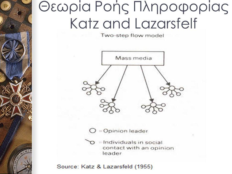 Θεωρία Ροής Πληροφορίας Katz and Lazarsfelf