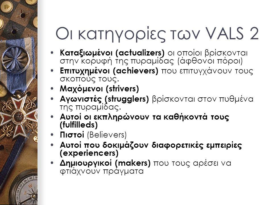 Οι κατηγορίες των VALS 2 Καταξιωμένοι (actualizers) οι οποίοι βρίσκονται στην κορυφή της πυραμίδας (άφθονοι πόροι) Επιτυχημένοι (achievers) που επιτυγχάνουν τους σκοπούς τους.