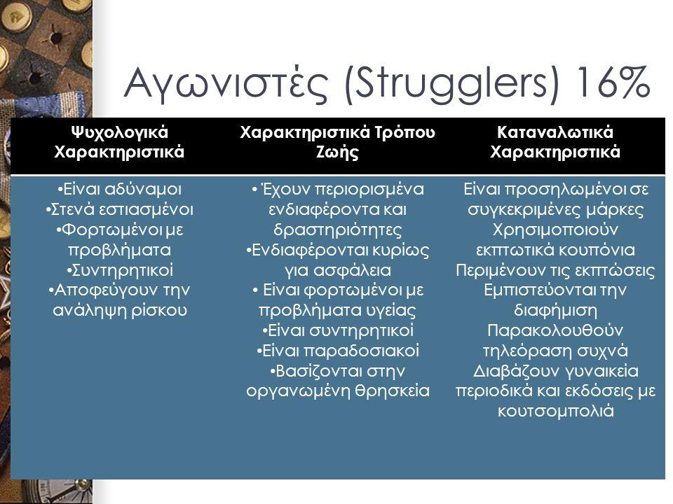Αγωνιστές (Strugglers) 16% Ψυχολογικά Χαρακτηριστικά Χαρακτηριστικά Τρόπου Ζωής Καταναλωτικά Χαρακτηριστικά Είναι αδύναμοι Στενά εστιασμένοι Φορτωμένοι με προβλήματα Συντηρητικοί Αποφεύγουν την ανάληψη ρίσκου Έχουν περιορισμένα ενδιαφέροντα και δραστηριότητες Ενδιαφέρονται κυρίως για ασφάλεια Είναι φορτωμένοι με προβλήματα υγείας Είναι συντηρητικοί Είναι παραδοσιακοί Βασίζονται στην οργανωμένη θρησκεία Είναι προσηλωμένοι σε συγκεκριμένες μάρκες Χρησιμοποιούν εκπτωτικά κουπόνια Περιμένουν τις εκπτώσεις Εμπιστεύονται την διαφήμιση Παρακολουθούν τηλεόραση συχνά Διαβάζουν γυναικεία περιοδικά και εκδόσεις με κουτσομπολιά