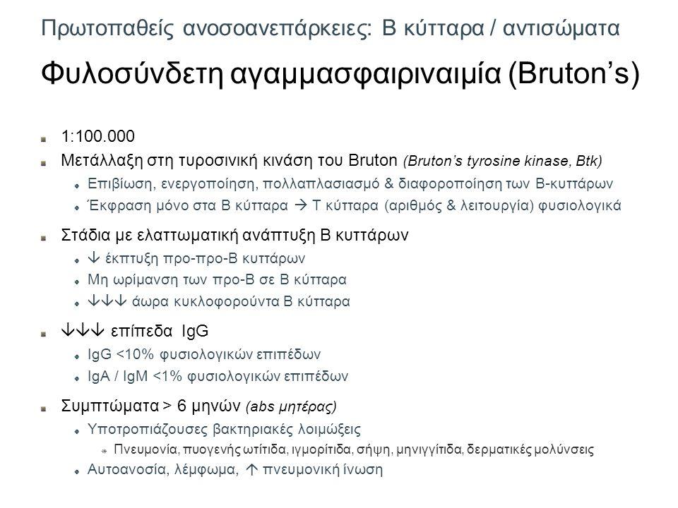 Πρωτοπαθείς ανοσοανεπάρκειες: Β κύτταρα / αντισώματα Φυλοσύνδετη αγαμμασφαιριναιμία (Bruton's) 1:100.000 Μετάλλαξη στη τυροσινική κινάση του Bruton (Bruton's tyrosine kinase, Btk) Επιβίωση, ενεργοποίηση, πολλαπλασιασμό & διαφοροποίηση των Β-κυττάρων Έκφραση μόνο στα Β κύτταρα  Τ κύτταρα (αριθμός & λειτουργία) φυσιολογικά Στάδια με ελαττωματική ανάπτυξη Β κυττάρων  έκπτυξη προ-προ-Β κυττάρων Μη ωρίμανση των προ-Β σε Β κύτταρα  άωρα κυκλοφορούντα Β κύτταρα  επίπεδα IgG IgG <10% φυσιολογικών επιπέδων IgΑ / IgM <1% φυσιολογικών επιπέδων Συμπτώματα > 6 μηνών (abs μητέρας) Υποτροπιάζουσες βακτηριακές λοιμώξεις  Πνευμονία, πυογενής ωτίτιδα, ιγμορίτιδα, σήψη, μηνιγγίτιδα, δερματικές μολύνσεις Αυτοανοσία, λέμφωμα,  πνευμονική ίνωση