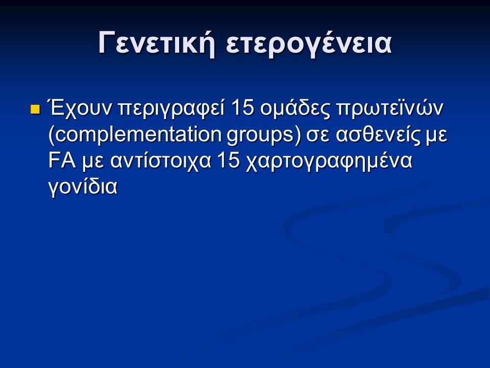 Γενετική ετερογένεια Έχουν περιγραφεί 15 ομάδες πρωτεϊνών (complementation groups) σε ασθενείς με FA με αντίστοιχα 15 χαρτογραφημένα γονίδια Έχουν περιγραφεί 15 ομάδες πρωτεϊνών (complementation groups) σε ασθενείς με FA με αντίστοιχα 15 χαρτογραφημένα γονίδια