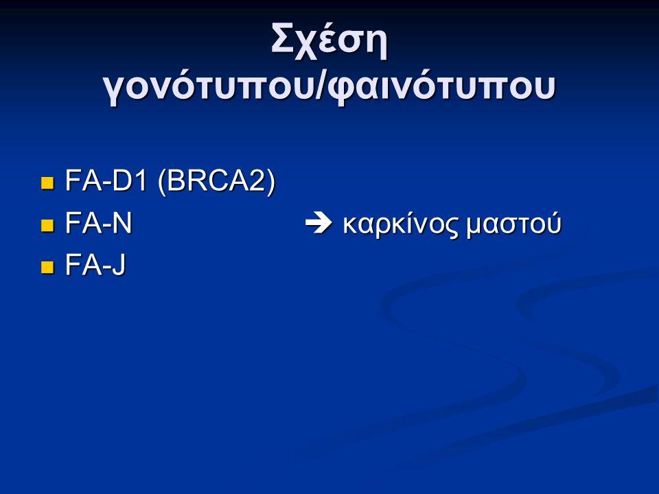 Σχέση γονότυπου/φαινότυπου FA-D1 (BRCA2) FA-D1 (BRCA2) FA-N  καρκίνος μαστού FA-N  καρκίνος μαστού FA-J FA-J
