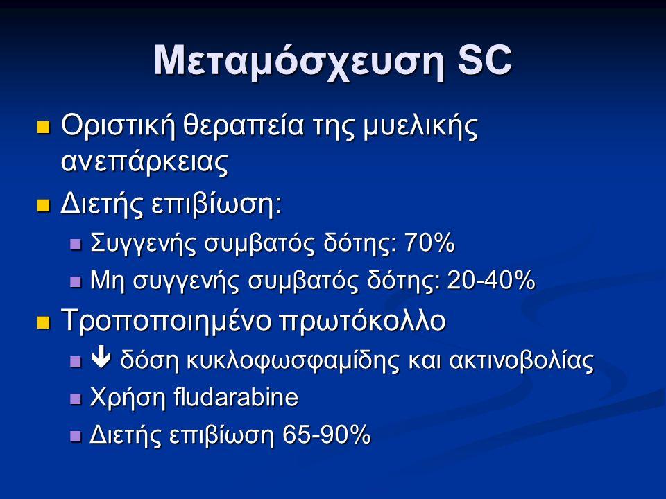 Μεταμόσχευση SC Οριστική θεραπεία της μυελικής ανεπάρκειας Οριστική θεραπεία της μυελικής ανεπάρκειας Διετής επιβίωση: Διετής επιβίωση: Συγγενής συμβατός δότης: 70% Συγγενής συμβατός δότης: 70% Μη συγγενής συμβατός δότης: 20-40% Μη συγγενής συμβατός δότης: 20-40% Τροποποιημένο πρωτόκολλο Τροποποιημένο πρωτόκολλο  δόση κυκλοφωσφαμίδης και ακτινοβολίας  δόση κυκλοφωσφαμίδης και ακτινοβολίας Χρήση fludarabine Χρήση fludarabine Διετής επιβίωση 65-90% Διετής επιβίωση 65-90%