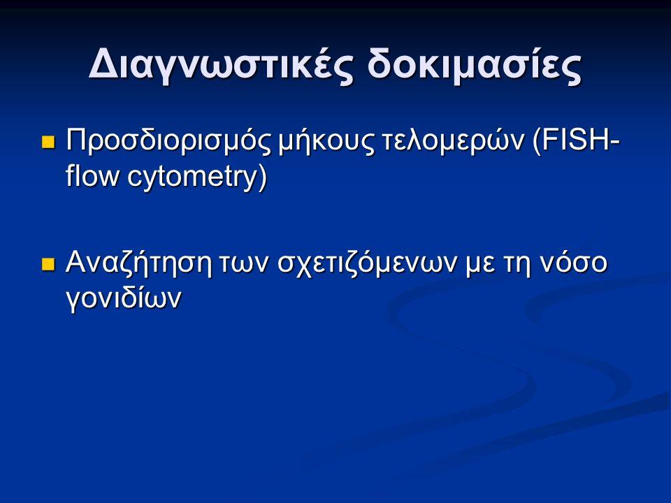 Διαγνωστικές δοκιμασίες Προσδιορισμός μήκους τελομερών (FISH- flow cytometry) Προσδιορισμός μήκους τελομερών (FISH- flow cytometry) Αναζήτηση των σχετιζόμενων με τη νόσο γονιδίων Αναζήτηση των σχετιζόμενων με τη νόσο γονιδίων