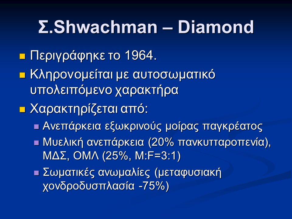 Σ.Shwachman – Diamond Περιγράφηκε το 1964. Περιγράφηκε το 1964.