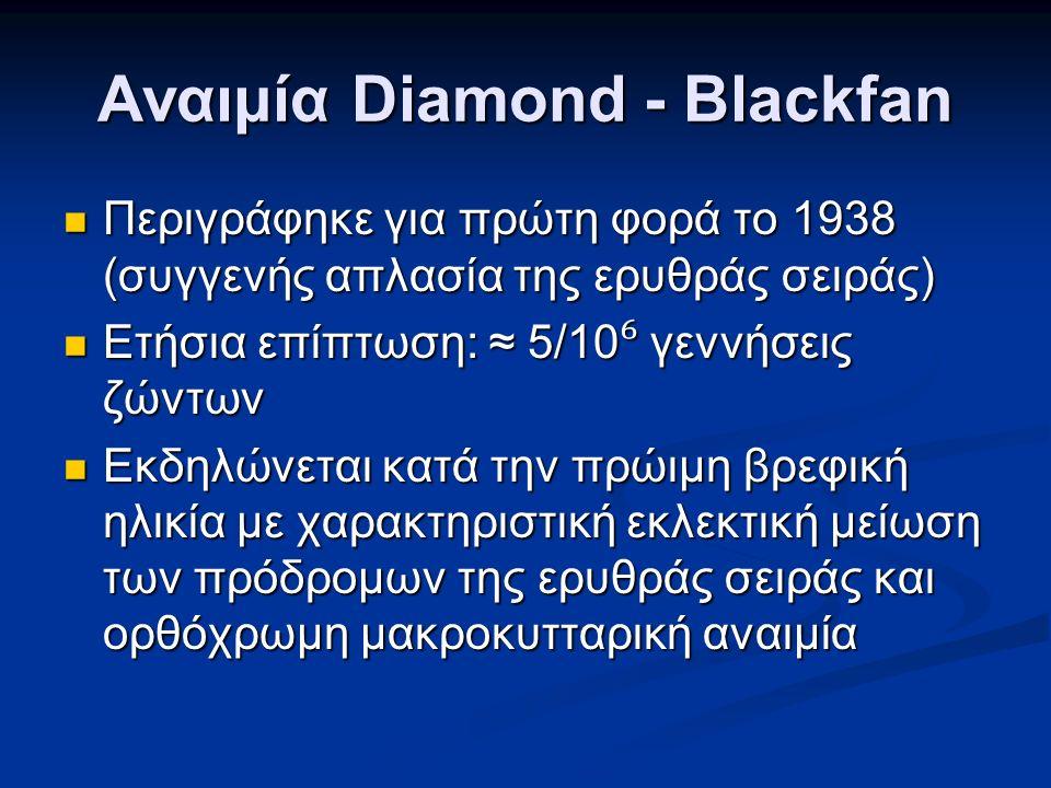 Αναιμία Diamond - Blackfan Περιγράφηκε για πρώτη φορά το 1938 (συγγενής απλασία της ερυθράς σειράς) Περιγράφηκε για πρώτη φορά το 1938 (συγγενής απλασία της ερυθράς σειράς) Ετήσια επίπτωση: ≈ 5/10 ⁶ γεννήσεις ζώντων Ετήσια επίπτωση: ≈ 5/10 ⁶ γεννήσεις ζώντων Εκδηλώνεται κατά την πρώιμη βρεφική ηλικία με χαρακτηριστική εκλεκτική μείωση των πρόδρομων της ερυθράς σειράς και ορθόχρωμη μακροκυτταρική αναιμία Εκδηλώνεται κατά την πρώιμη βρεφική ηλικία με χαρακτηριστική εκλεκτική μείωση των πρόδρομων της ερυθράς σειράς και ορθόχρωμη μακροκυτταρική αναιμία