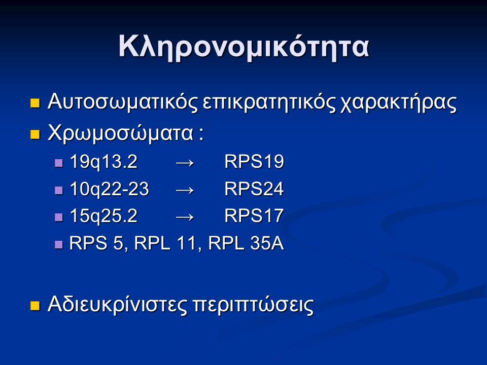 Κληρονομικότητα Αυτοσωματικός επικρατητικός χαρακτήρας Αυτοσωματικός επικρατητικός χαρακτήρας Χρωμοσώματα : Χρωμοσώματα : 19q13.2 →RPS19 19q13.2 →RPS19 10q22-23→RPS24 10q22-23→RPS24 15q25.2 →RPS17 15q25.2 →RPS17 RPS 5, RPL 11, RPL 35A RPS 5, RPL 11, RPL 35A Αδιευκρίνιστες περιπτώσεις Αδιευκρίνιστες περιπτώσεις