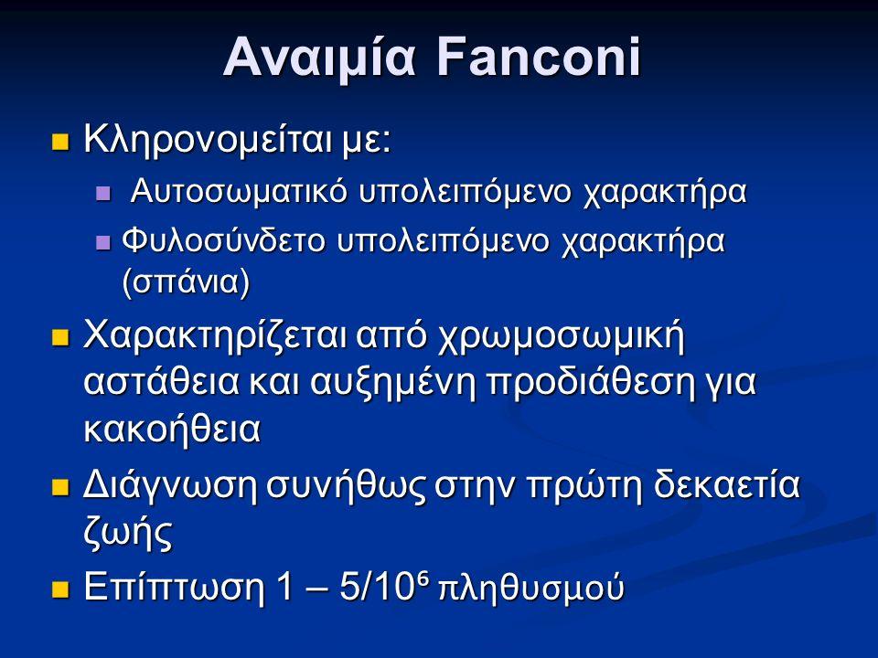 Αναιμία Fanconi Κληρονομείται με: Κληρονομείται με: Αυτοσωματικό υπολειπόμενο χαρακτήρα Αυτοσωματικό υπολειπόμενο χαρακτήρα Φυλοσύνδετο υπολειπόμενο χαρακτήρα (σπάνια) Φυλοσύνδετο υπολειπόμενο χαρακτήρα (σπάνια) Χαρακτηρίζεται από χρωμοσωμική αστάθεια και αυξημένη προδιάθεση για κακοήθεια Χαρακτηρίζεται από χρωμοσωμική αστάθεια και αυξημένη προδιάθεση για κακοήθεια Διάγνωση συνήθως στην πρώτη δεκαετία ζωής Διάγνωση συνήθως στην πρώτη δεκαετία ζωής Επίπτωση 1 – 5/10 ⁶ πληθυσμού Επίπτωση 1 – 5/10 ⁶ πληθυσμού