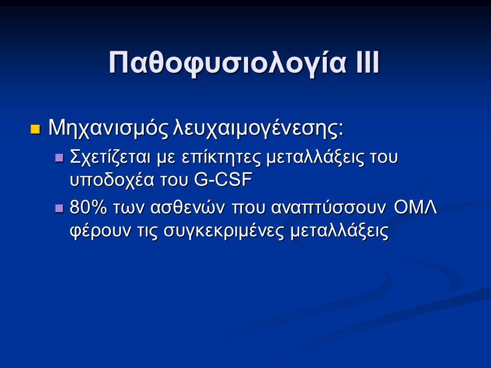 Παθοφυσιολογία ΙΙΙ Μηχανισμός λευχαιμογένεσης: Μηχανισμός λευχαιμογένεσης: Σχετίζεται με επίκτητες μεταλλάξεις του υποδοχέα του G-CSF Σχετίζεται με επίκτητες μεταλλάξεις του υποδοχέα του G-CSF 80% των ασθενών που αναπτύσσουν ΟΜΛ φέρουν τις συγκεκριμένες μεταλλάξεις 80% των ασθενών που αναπτύσσουν ΟΜΛ φέρουν τις συγκεκριμένες μεταλλάξεις