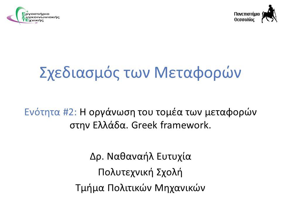 Σχεδιασμός των Μεταφορών Ενότητα #2: Η οργάνωση του τομέα των μεταφορών στην Ελλάδα.