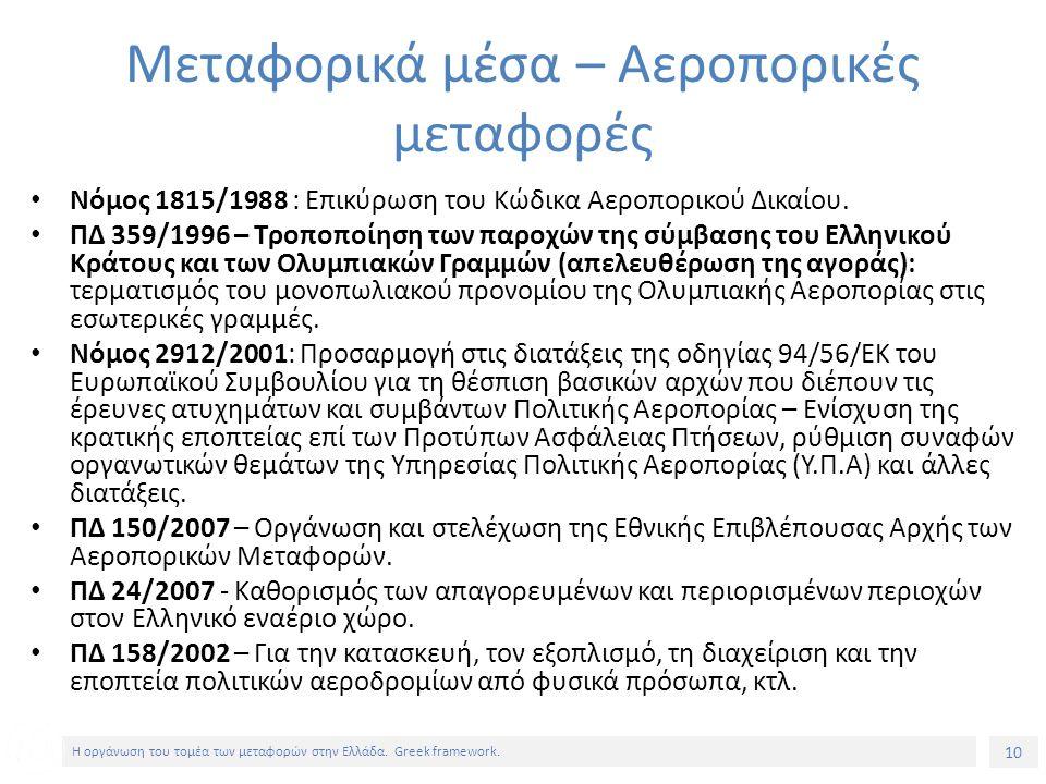 10 Η οργάνωση του τομέα των μεταφορών στην Ελλάδα.