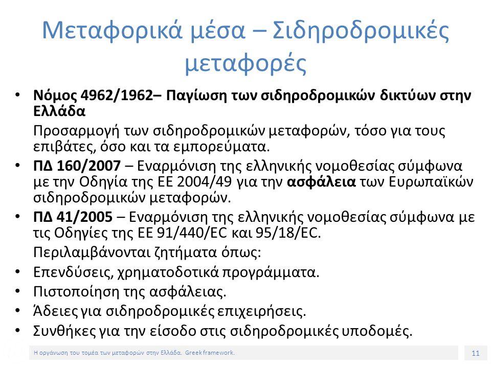 11 Η οργάνωση του τομέα των μεταφορών στην Ελλάδα.