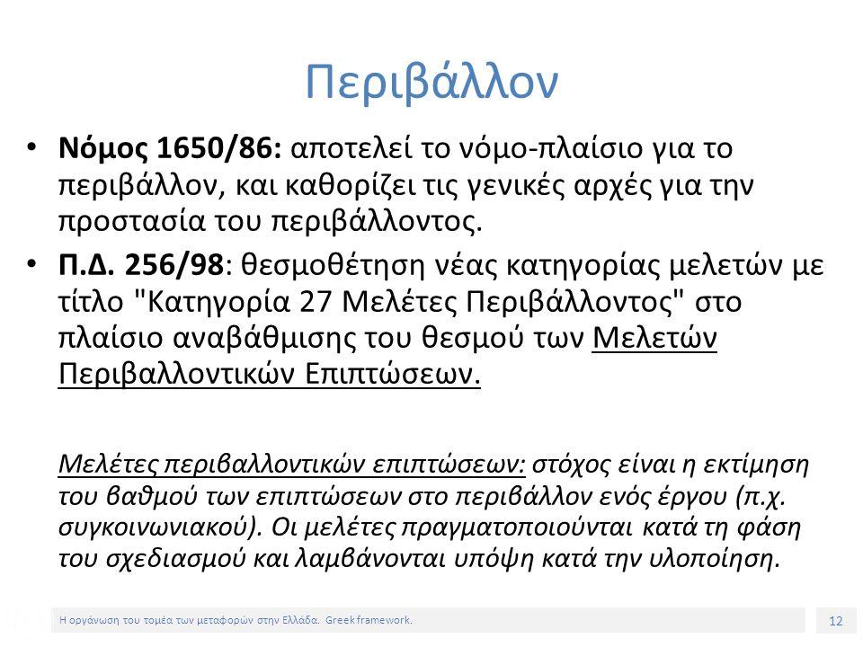 12 Η οργάνωση του τομέα των μεταφορών στην Ελλάδα.