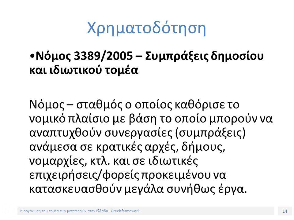 14 Η οργάνωση του τομέα των μεταφορών στην Ελλάδα.