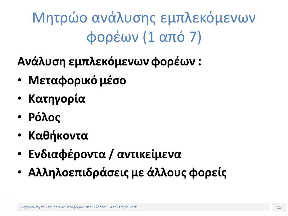15 Η οργάνωση του τομέα των μεταφορών στην Ελλάδα.