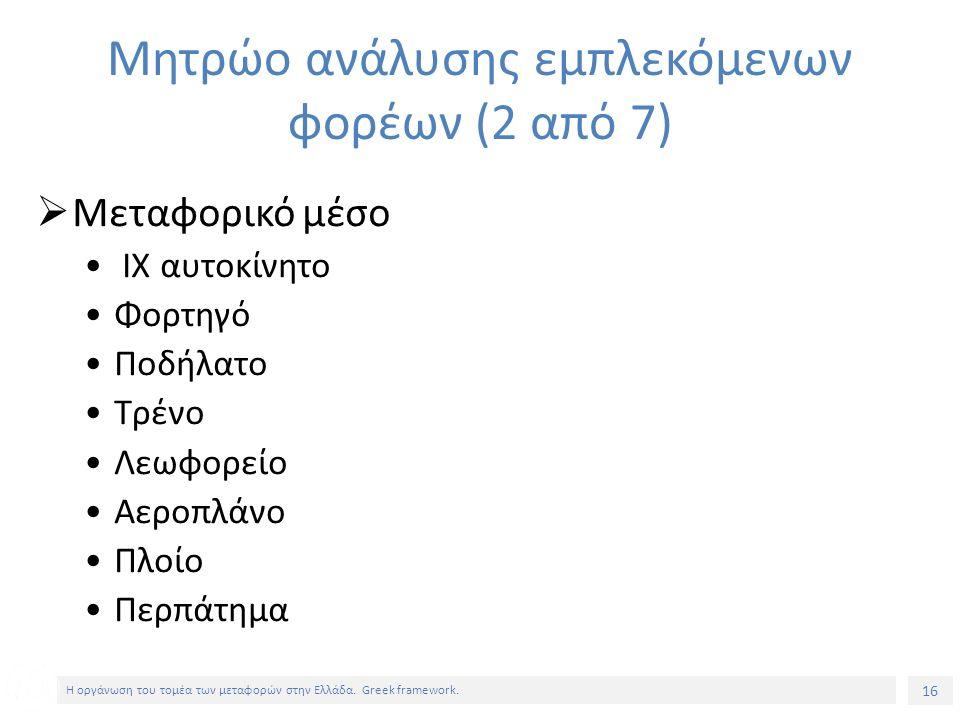 16 Η οργάνωση του τομέα των μεταφορών στην Ελλάδα.
