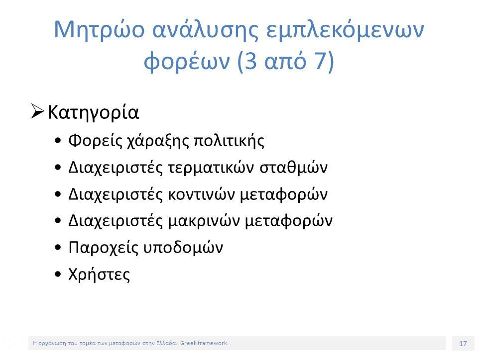 17 Η οργάνωση του τομέα των μεταφορών στην Ελλάδα.