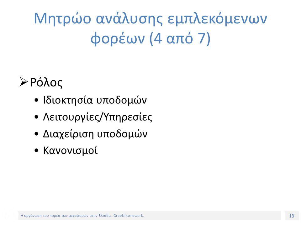 18 Η οργάνωση του τομέα των μεταφορών στην Ελλάδα.