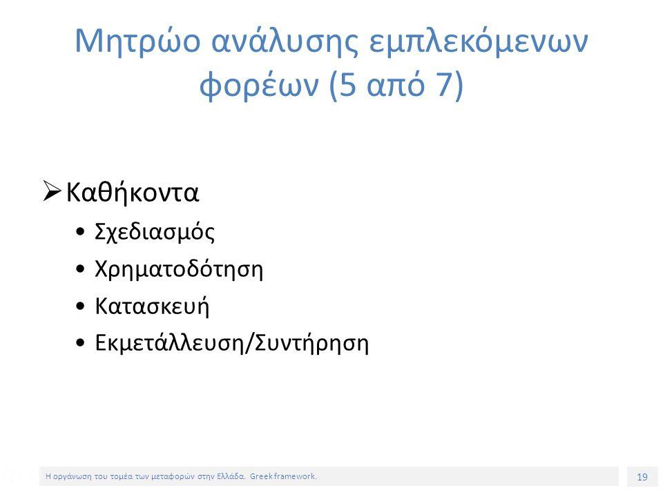 19 Η οργάνωση του τομέα των μεταφορών στην Ελλάδα.