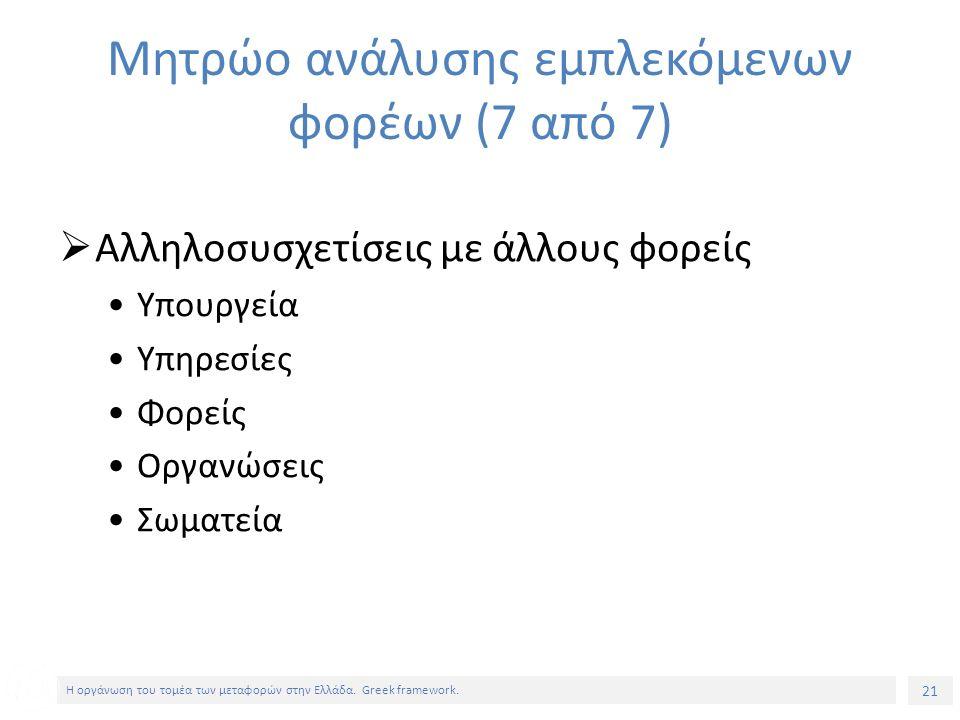 21 Η οργάνωση του τομέα των μεταφορών στην Ελλάδα.