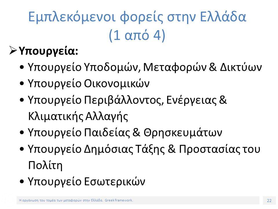 22 Η οργάνωση του τομέα των μεταφορών στην Ελλάδα.