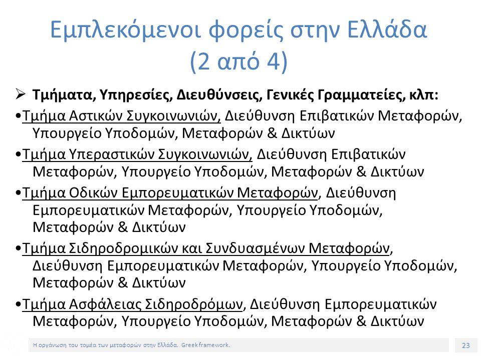 23 Η οργάνωση του τομέα των μεταφορών στην Ελλάδα.
