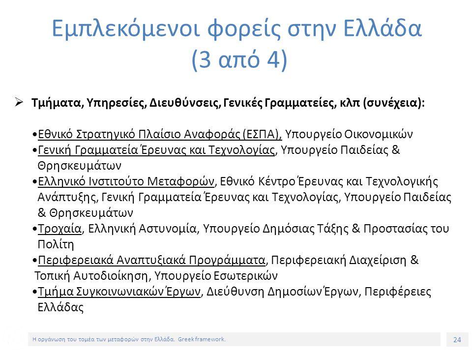 24 Η οργάνωση του τομέα των μεταφορών στην Ελλάδα.