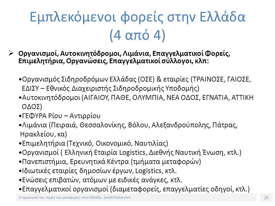 25 Η οργάνωση του τομέα των μεταφορών στην Ελλάδα.
