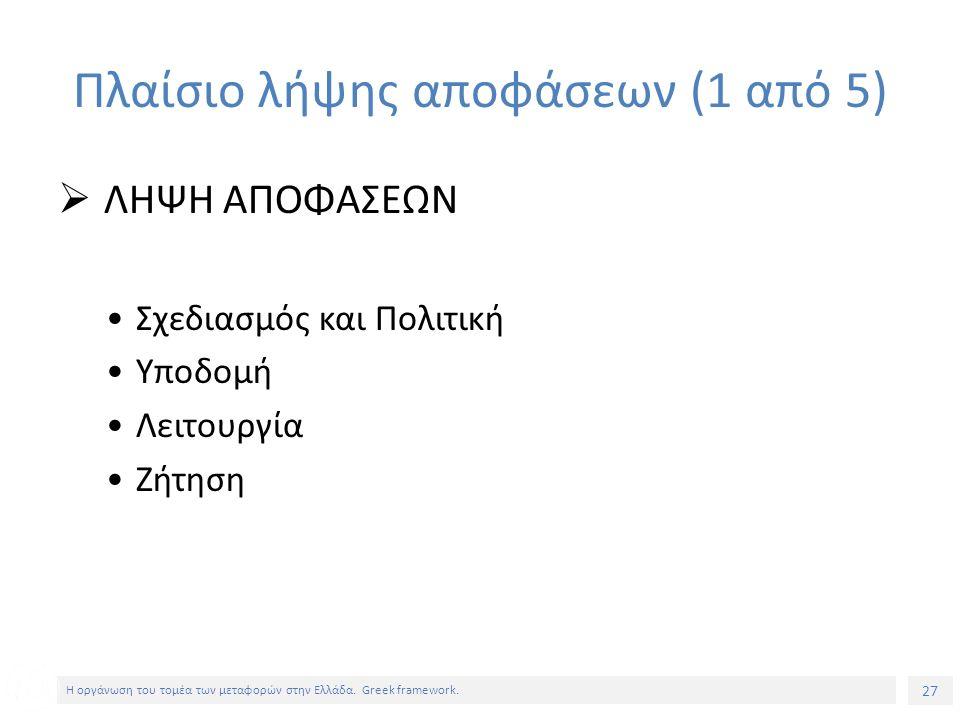 27 Η οργάνωση του τομέα των μεταφορών στην Ελλάδα.