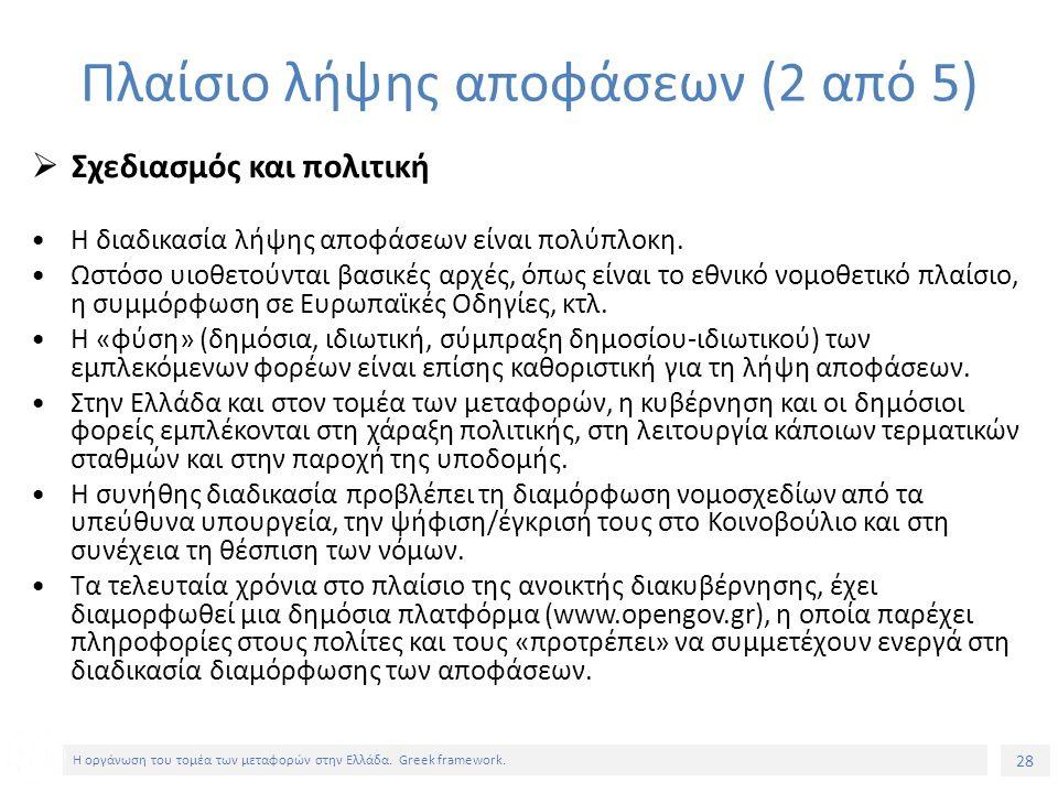 28 Η οργάνωση του τομέα των μεταφορών στην Ελλάδα.