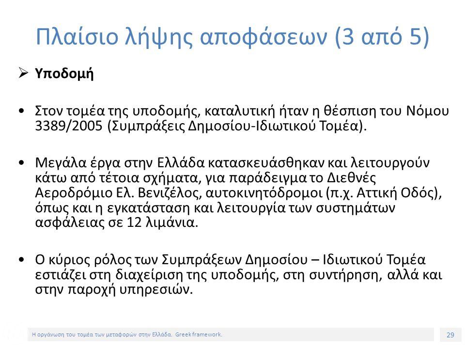 29 Η οργάνωση του τομέα των μεταφορών στην Ελλάδα.