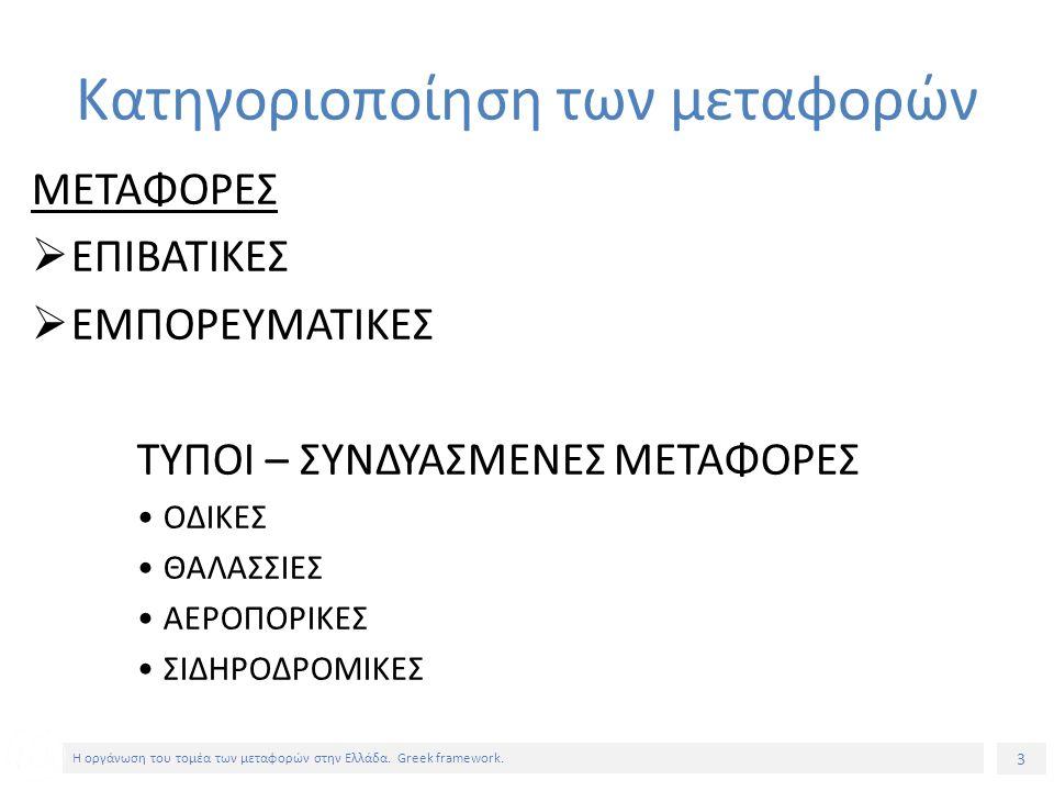 3 Η οργάνωση του τομέα των μεταφορών στην Ελλάδα. Greek framework.