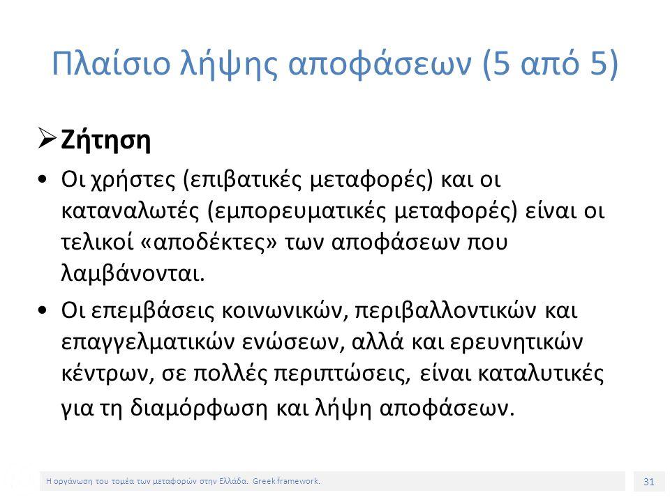31 Η οργάνωση του τομέα των μεταφορών στην Ελλάδα.