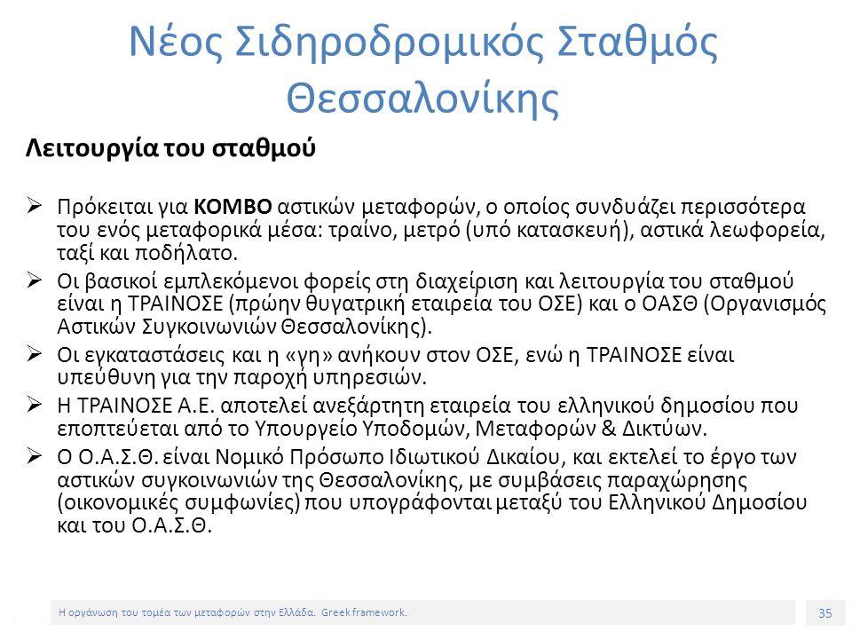 35 Η οργάνωση του τομέα των μεταφορών στην Ελλάδα.