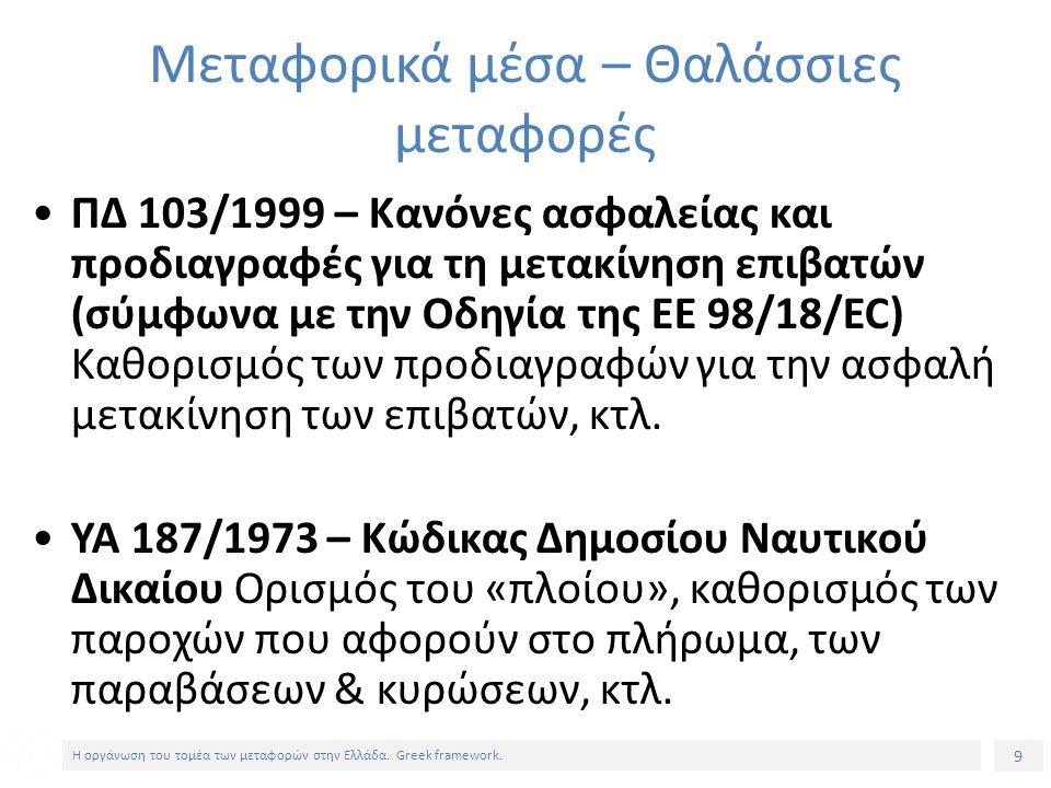 9 Η οργάνωση του τομέα των μεταφορών στην Ελλάδα. Greek framework.