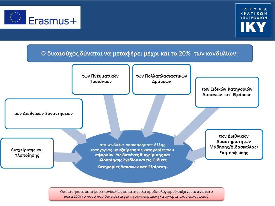στα κονδύλια οποιασδήποτε άλλης κατηγορίας με εξαίρεση τις κατηγορίες που αφορούν τις δαπάνες διαχείρισης και υλοποίησης Σχεδίου και τις Ειδικές Κατηγ