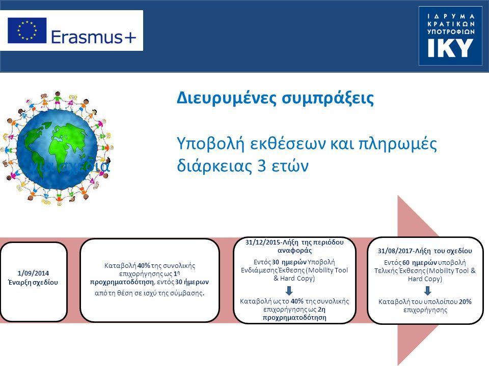 Διευρυμένες συμπράξεις Υποβολή εκθέσεων και πληρωμές για σχέδια διάρκειας 3 ετών 1/09/2014 Έναρξη σχεδίου Καταβολή 40% της συνολικής επιχορήγησης ως 1