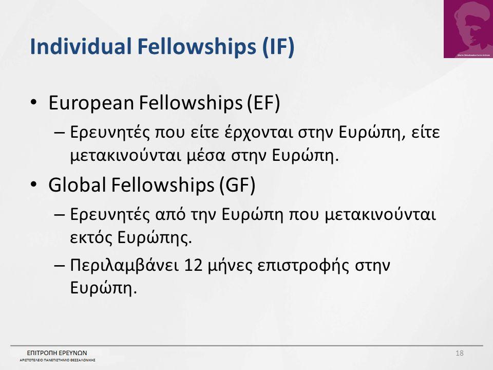 Individual Fellowships (IF) European Fellowships (EF) – Ερευνητές που είτε έρχονται στην Ευρώπη, είτε μετακινούνται μέσα στην Ευρώπη.