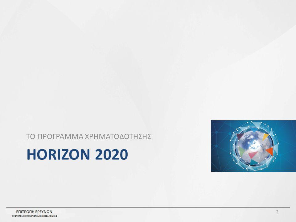 HORIZON 2020 ΤΟ ΠΡΟΓΡΑΜΜΑ ΧΡΗΜΑΤΟΔΟΤΗΣΗΣ 2