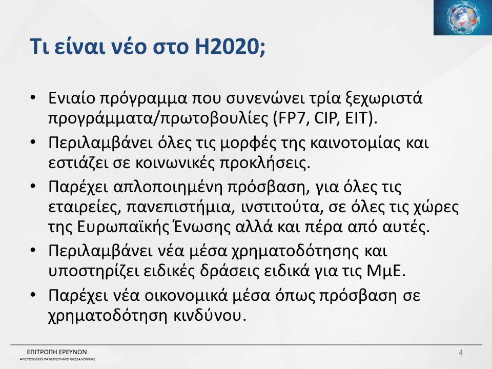 Τι είναι νέο στο H2020; Ενιαίο πρόγραμμα που συνενώνει τρία ξεχωριστά προγράμματα/πρωτοβουλίες (FP7, CIP, EIT).