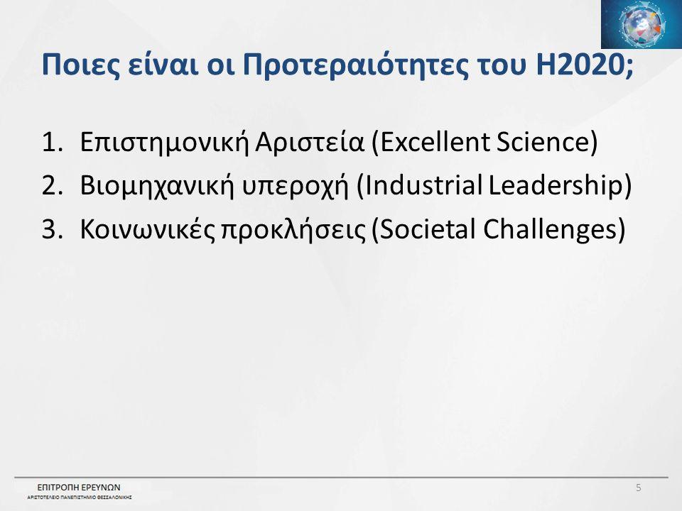 Ποιες είναι οι Προτεραιότητες του H2020; 1.Επιστημονική Αριστεία (Excellent Science) 2.Βιομηχανική υπεροχή (Industrial Leadership) 3.Κοινωνικές προκλήσεις (Societal Challenges) 5