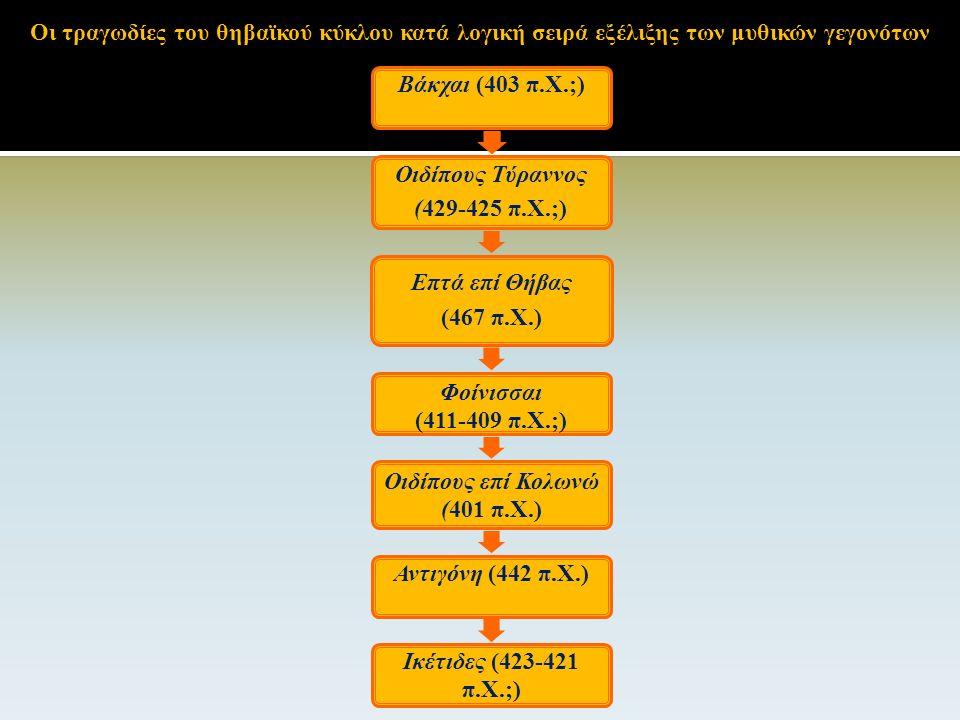 Επτά επί Θήβας (467 π.Χ.) Αντιγόνη (442 π.Χ.) Οιδίπους Τύραννος (429-425 π.Χ.;) Ικέτιδες (423-421 π.Χ.;) Φοίνισσαι (411-409 π.Χ.;) Οιδίπους επί Κολωνώ
