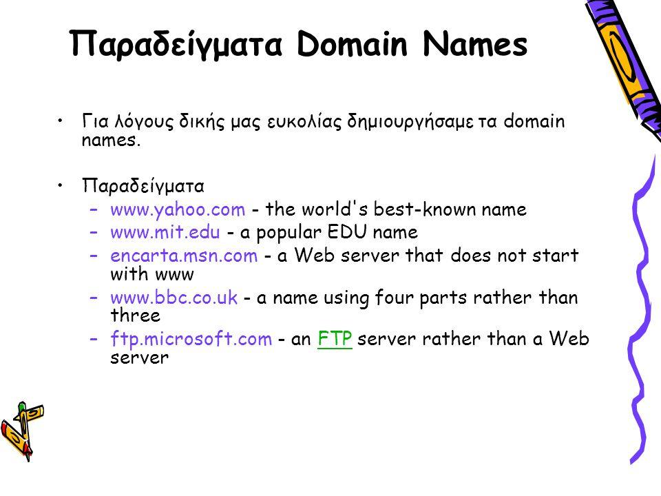 Παραδείγματα Domain Names Για λόγους δικής μας ευκολίας δημιουργήσαμε τα domain names. Παραδείγματα –www.yahoo.com - the world's best-known name –www.